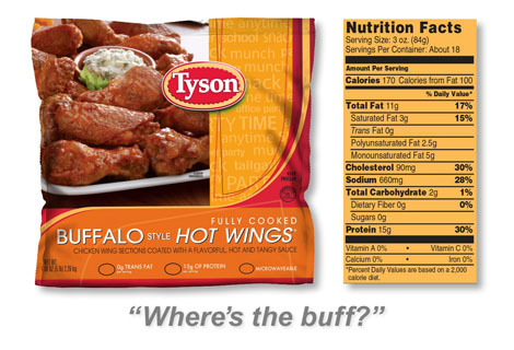 Buffalo Wings …NOT! ''Where's The Buff?''