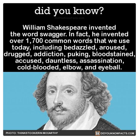 Did You Know? William Shakespeare invented over 1,700 common words that we use today.